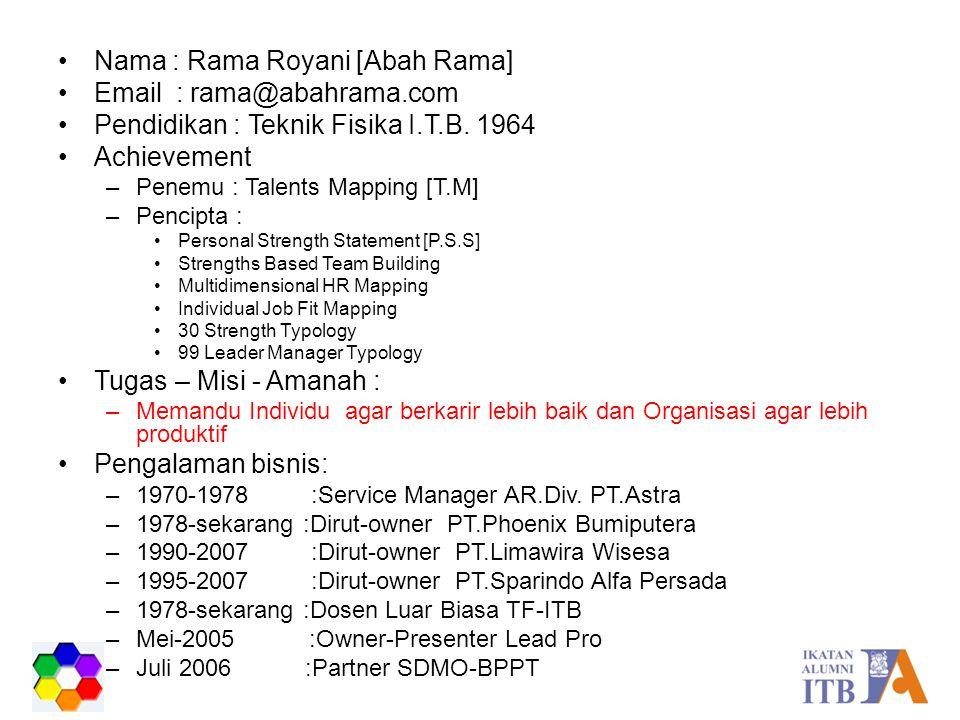 Nama : Rama Royani [Abah Rama]